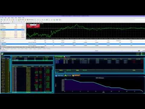 Bpi forex rates history
