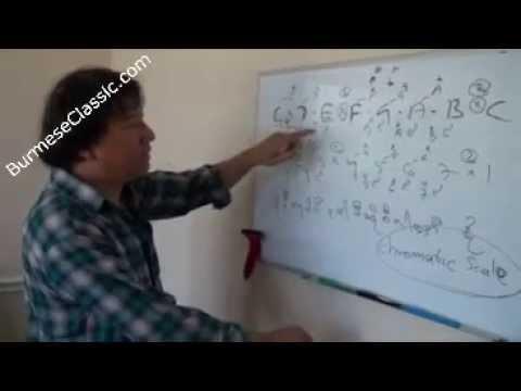 myanmar guitar lesson (lesson1)