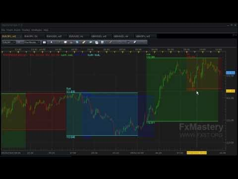Forex Trading School - Trade Session High/Low