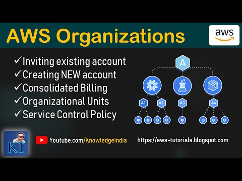 AWS Organizations DEMO - Create & Invite AWS Account | Organizational Units | Service Control Policy