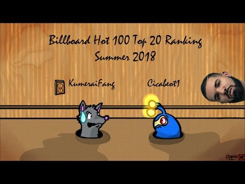 Billboard Hot 100 Top 20 Ranking: Summer 2018 (ft. KumeraiFang) Mp3