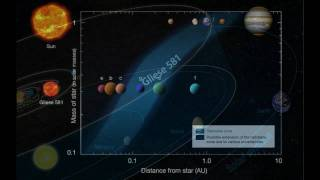 Gliese 581 - Astronomycast Podcast 10/11/10 Part 1