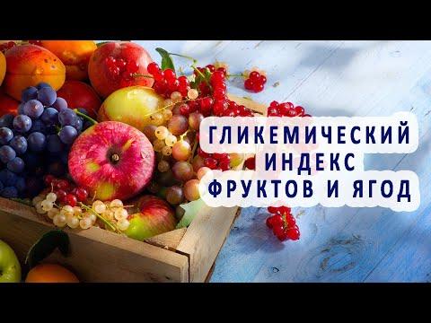 Гликемический индекс фруктов и ягод | жизньдиабетика | диабетиков | фруктовы | сахарный | гликемия | уровень | лечение | диабета | фрукты | сахара