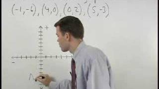 Coordinate System - Plotting Points - MathHelp.com