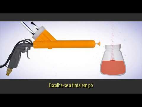 Como é feita a pintura elestrotática