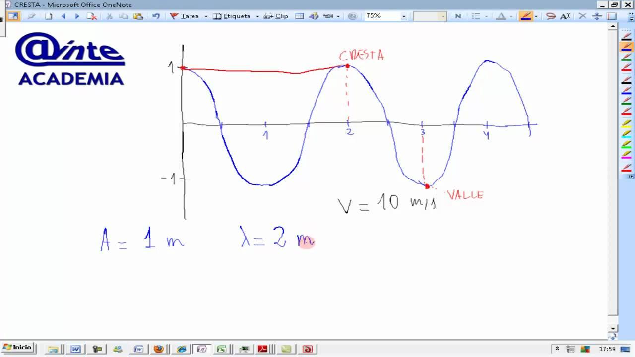 Gráfica onda Periodo Frecuencia Longitud de onda Física 4º ESO AINTE ...