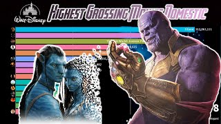 Top 15 Highest Grossing Movie(Domestic)from 1997-2019 || From Titanic to Avatar to Avengers EndGame