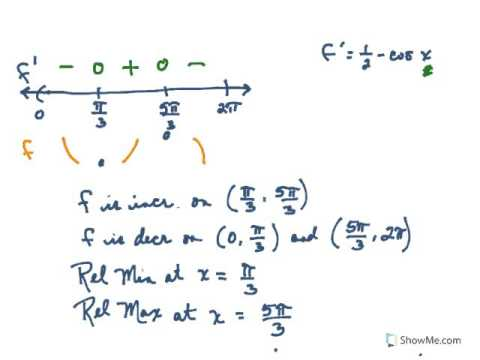 Using the First Derivative, Example 1