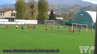 Eccellenza Girone B Fortis Juventus-Porta Romana 0-1