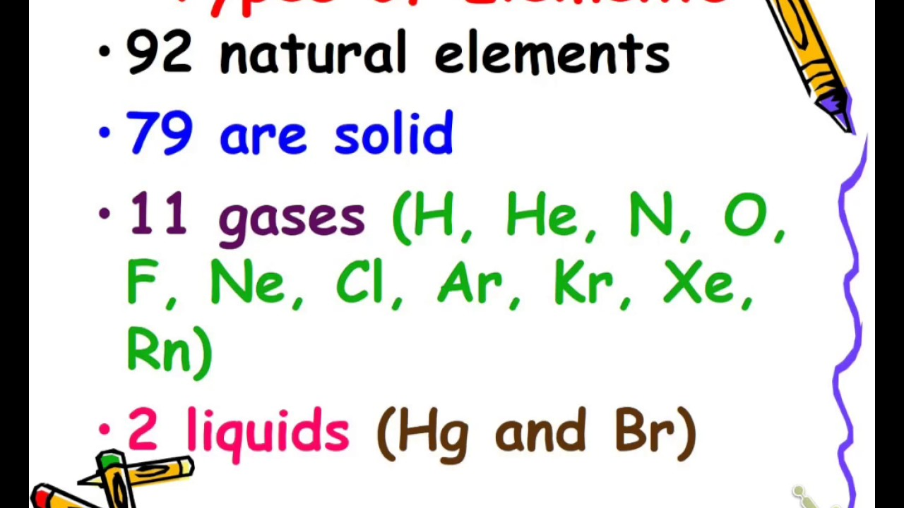 Sections 17 A-B, Periodic Table - YouTube