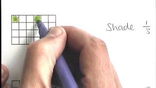 How to - shąde fractions of a shape
