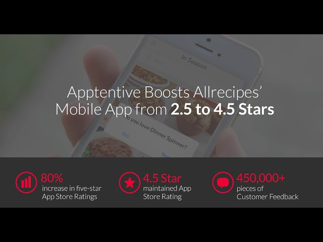 Post for video 'Allrecipes Case Study: Creating Customer Love with Apptentive