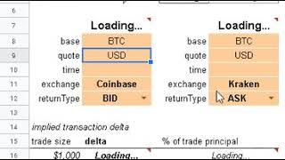 js udirbsite pinig su bitcoin