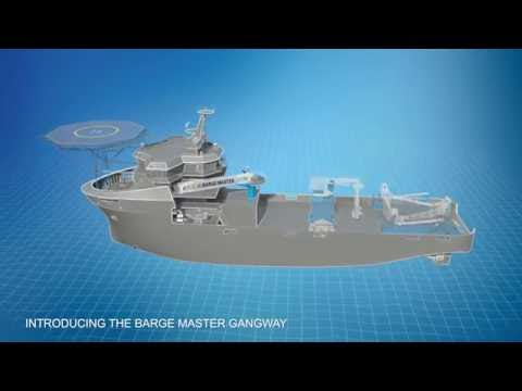Barge Master Motion Compensated Gangway Animation