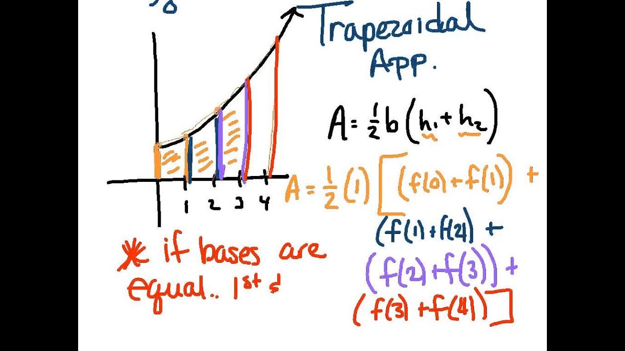 Trapezoidal Sum