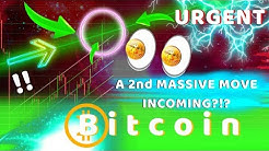 URGENT! BITCOIN MASSIVE REACTION IMMINENT - NEXT PRICE IS SHOCKING!! WHY DID THIS HAPPEN?