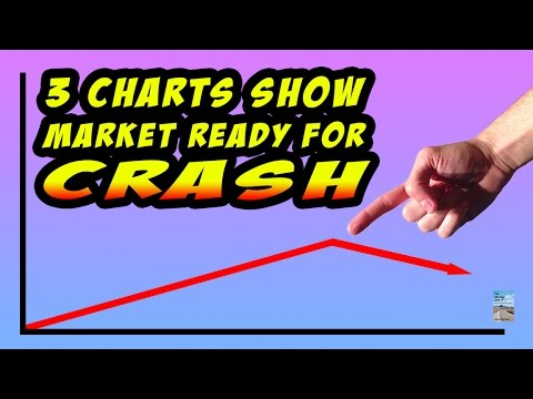 3 Charts Show Stock Market Ready to CRASH! Bank Failures, Debt, & Deflation!