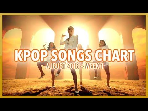 K-POP SONGS CHART   AUGUST 2018 (WEEK 1)