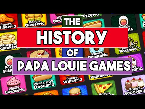 The History Of The Papa Louie Games