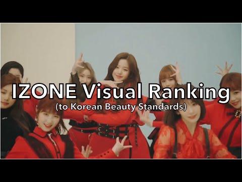 [REPOST] IZONE Visual Ranking (TO KOREAN STANDARDS)
