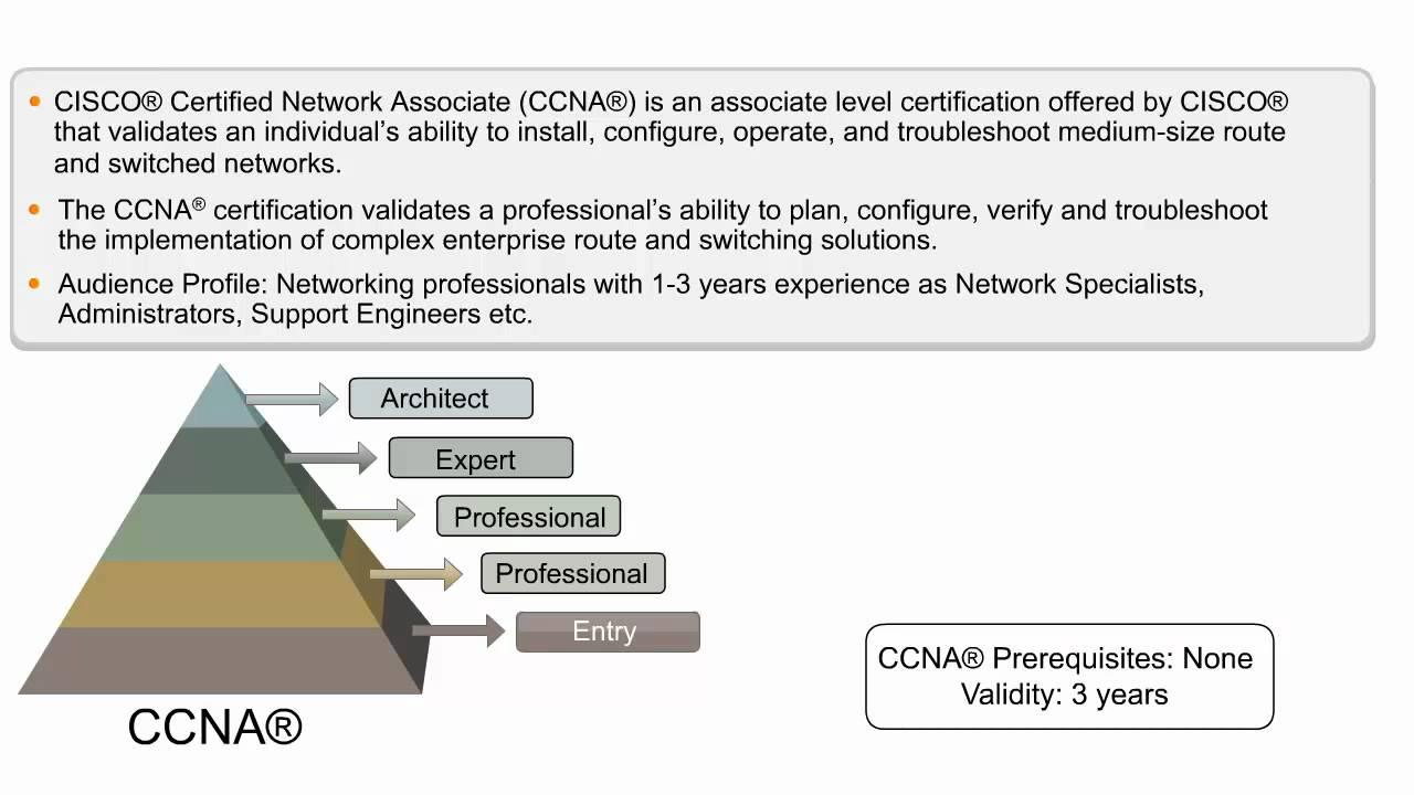CCNA Certification Online Training | Cisco Certified Network Associate Course | CCNA Videos - YouTube