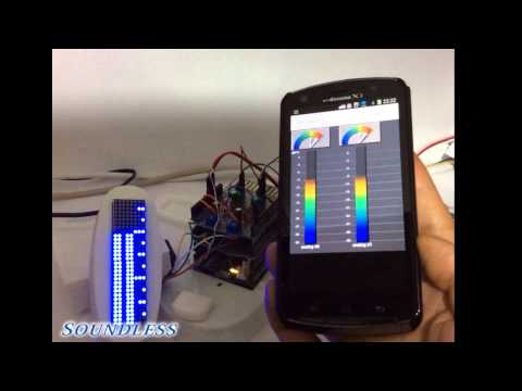 Afterimage effect meter that uses the Canvas (Server-Sent Events used to Android from Arduino)