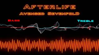 Avenged Sevenfold - Afterlife Waveforms.mp4