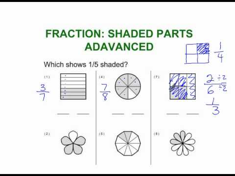 fractions shaded part advanced youtube. Black Bedroom Furniture Sets. Home Design Ideas