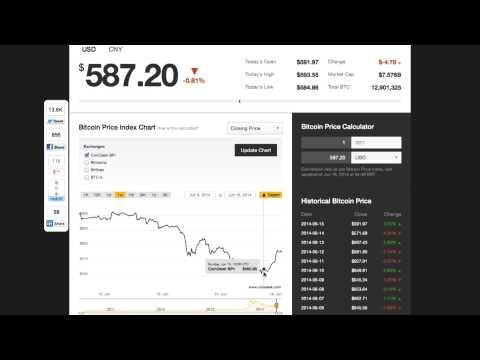 Bitcoin News ビットコインニュース #90 by BitBiteCoin.com