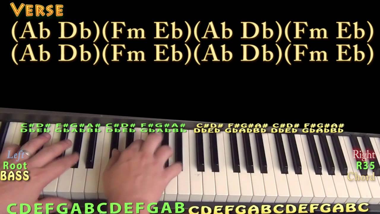 Sweatshirt (Jacob Sartorius) Piano Lesson Chord Chart