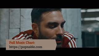 BULGARIA TOP 40 SONGS - Българска музика (Official Music Chart)