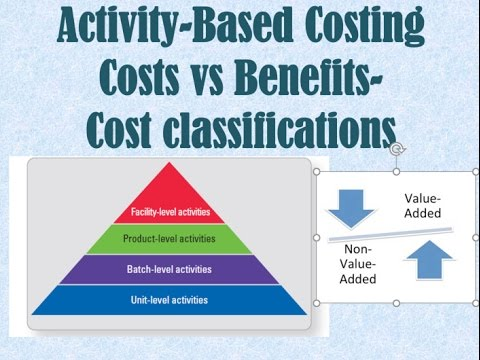 how to find abc cost activity cost pool