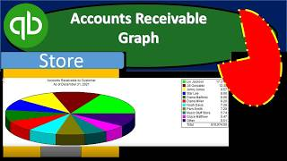 How To Make Graph of Who We Owe in QuickBooks Pro 2019