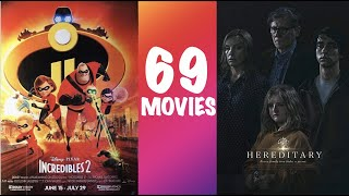 The 69 Movies I Saw Last Summer