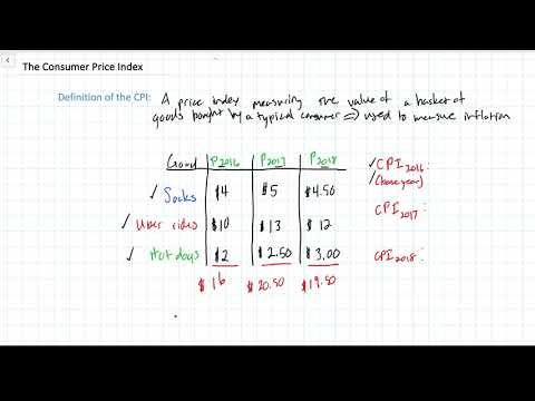 Calculating A Consumer Price Index (CPI)