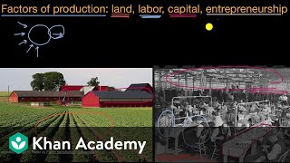 Economists traditionally divide the factors of production into four categories: land, labor, capital, and entrepreneurship. learn how each these are defin...