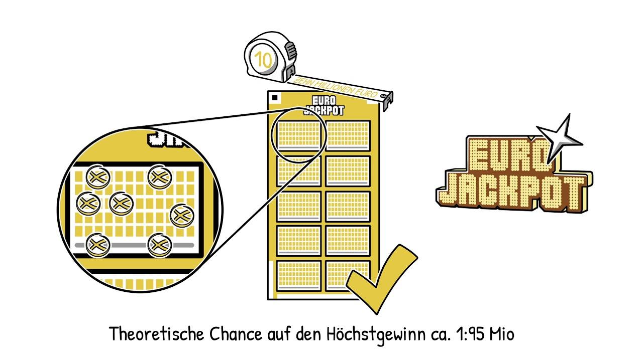 Www.Lotto.De Baden WГјrttemberg