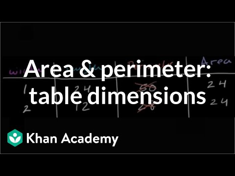 Area and perimeter word problem: table dimensions | Khan Aca