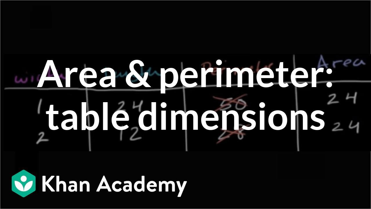 Area & perimeter word problem: table (video) | Khan Academy