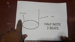 Rudiments of Music Part II - Notes (Whole,Half,and Quarter)