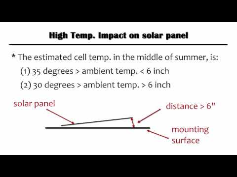 High Temperature Impact on Solar Panels