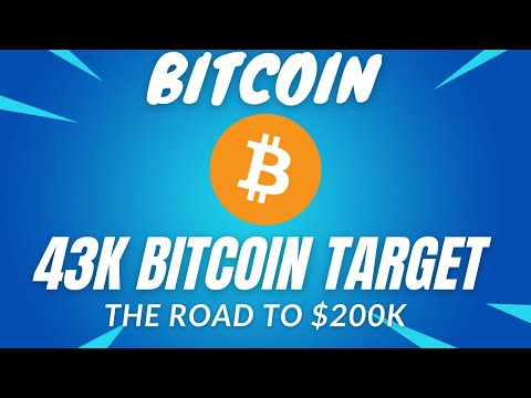 BITCOIN PRICE PREDICTION 2021 - BTC PRICE PREDICTION - SHOULD I BUY BTC - BITCOIN FORECAST 200K BTC