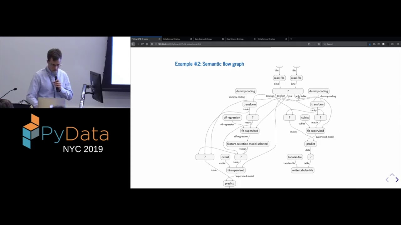 Image from Semantic modeling of data science code