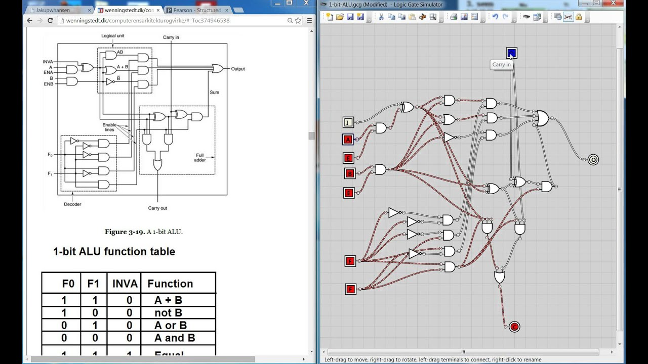 a 1 bit alu youtube on Binary Number System 1 bit alu circuit diagram for a 1 bit alu