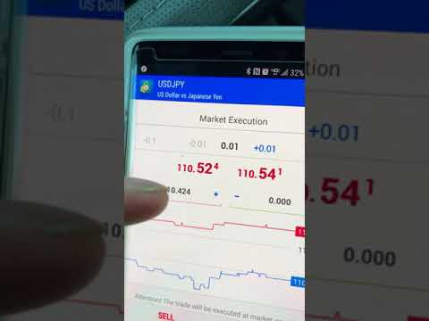 FOREX TRADING FROM CELL PHONE - META TRADER 4 ON ANDROID & RISK MANAGEMENT