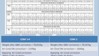 A320 - RTOW/MTOW Calculation