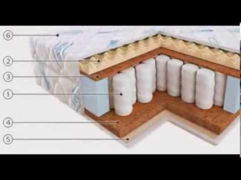 матрасы аскона екатеринбург - YouTube