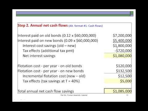 Bond Refunding Analysis - Pat Obi