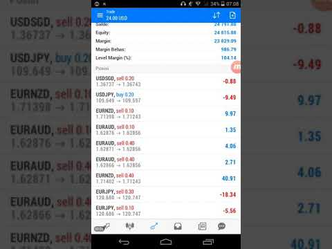 trading-forex-pasti-untung.