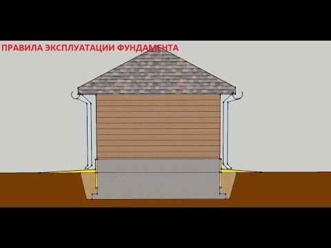 Эксплуатация фундамента в т. ч.  консервация фундамента на зиму